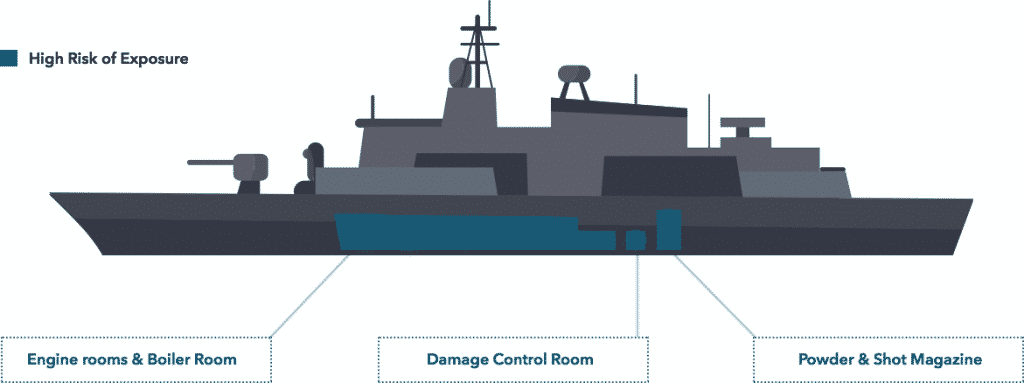 Vector image of a navy ship